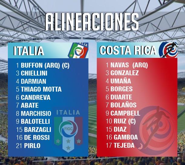 Los nombres de unos y otros: Italia, catalogada como la 8va selección más cara de este Mundial: 425 millones de dólares.